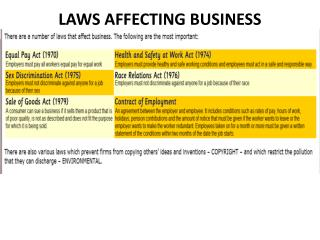 LAWS AFFECTING BUSINESS