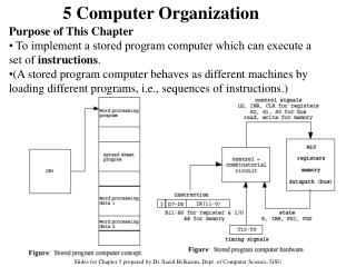 Purpose of This Chapter • To implement a stored program computer which can execute a set of  instructions .