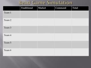 Bead Game Simulation