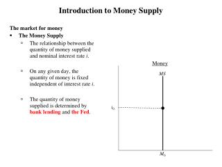Introduction to Money Supply