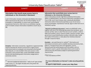 University Data Classification Table *