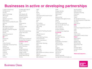 Businesses in active or developing partnerships