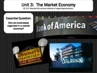Unit 3:  The Market Economy EC 2.9  Describe the various methods of organizing production.
