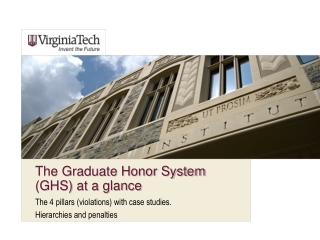 The Graduate Honor System (GHS) at a glance