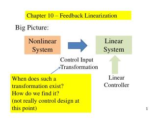 Chapter 10 – Feedback Linearization