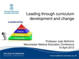 Leading through curriculum development and change  Professor Judy McKimm Manchester Medical Education Conference 15 Apr