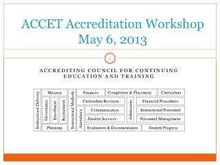 ACCET Accreditation Workshop May 6,  2013