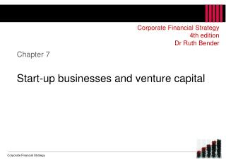 Chapter  7 Start-up businesses and venture capital