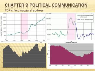 Chapter 9 political communication