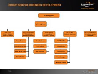 Group Service Business Development
