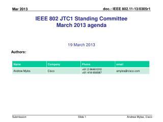 IEEE 802 JTC1 Standing Committee March 2013 agenda