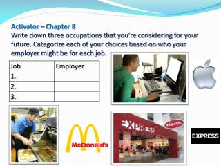 Chapter 8 - Business Organizations