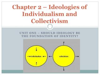 Chapter 2 – Ideologies of Individualism and Collectivism