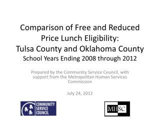 Comparison of Free and Reduced Price Lunch Eligibility:   Tulsa County and Oklahoma County School Years Ending 2008 thro