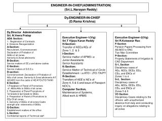 ENGINEER-IN-CHIEF(ADMINISTRATION) (Sri.L.Narayan Reddy )