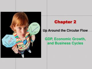 Chapter  2 Up Around the Circular Flow  GDP, Economic Growth, and Business Cycles