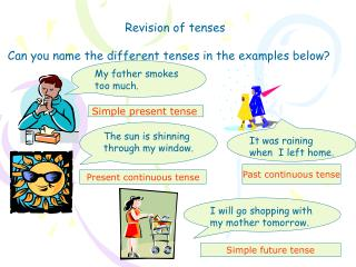 Revision of tenses