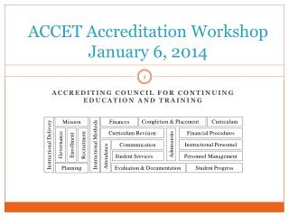 ACCET Accreditation Workshop January 6, 2014