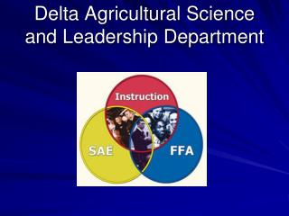 Delta Agricultural Science and Leadership Department
