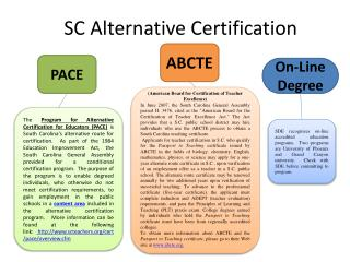 SC Alternative Certification
