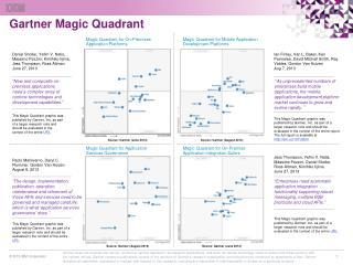 Gartner Magic Quadrant