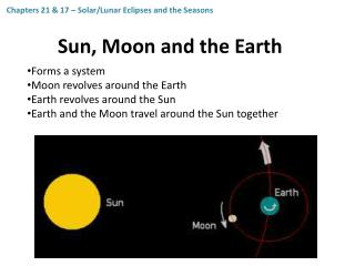 Sun, Moon and the Earth