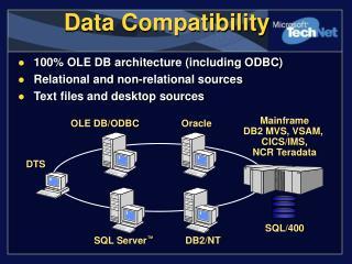 Data Compatibility