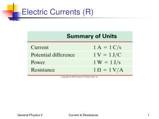Electric Currents (R)