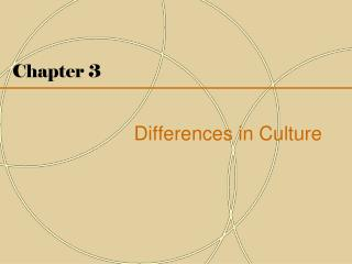 Chapter 3 Differences in Culture