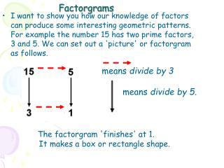 Factorgrams