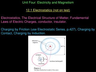 Unit Four: Electricity and Magnetism 12.1 Electrostatics (not on test)
