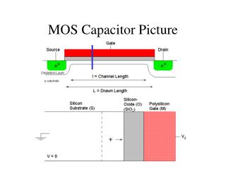 MOS Capacitor Picture