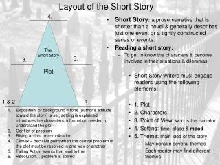 Layout of the Short Story