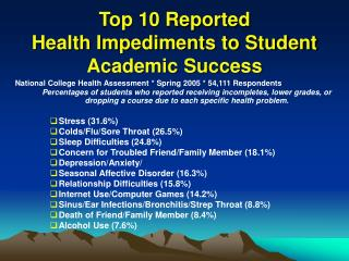 Top 10 Reported Health Impediments to Student Academic Success