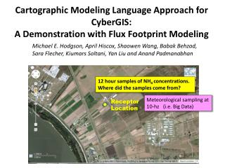Cartographic Modeling Language Approach for  CyberGIS :  A Demonstration with Flux Footprint Modeling