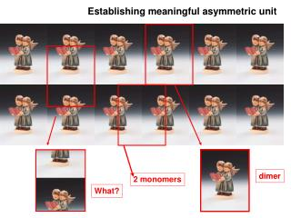 Establishing meaningful asymmetric unit