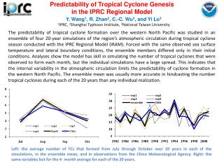 Predictability of Tropical Cyclone Genesis  in the IPRC Regional Model