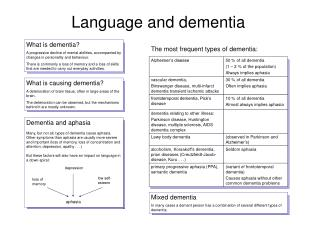 Language and dementia