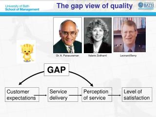 The gap view of quality