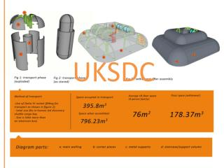 UKSDC