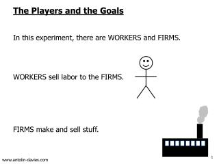 The Players and the Goals In this experiment, there are WORKERS and FIRMS. WORKERS sell labor to the FIRMS. FIRMS make a