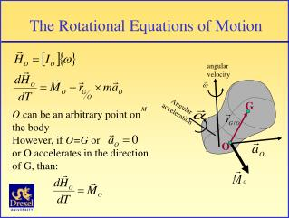 The Rotational Equations of Motion