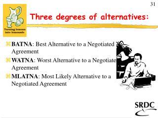 Three degrees of alternatives:
