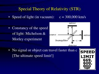 Special Theory of Relativity (STR)