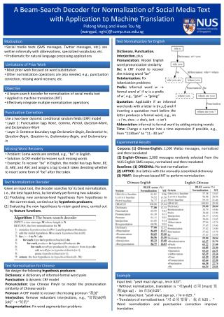 A Beam-Search Decoder for Normalization of Social Media Text with Application to Machine Translation Pidong Wang and Hw