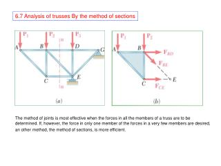 6.7 Analysis of trusses By the method of sections