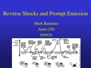 Reverse Shocks and Prompt Emission
