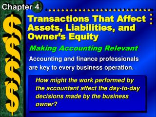 Transactions That Affect Assets, Liabilities, and Owner's Equity