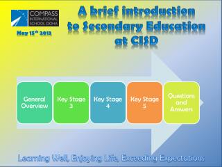 A brief introduction  to Secondary Education at CISD