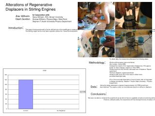 Alterations of Regenerative Displacers in Stirling Engines